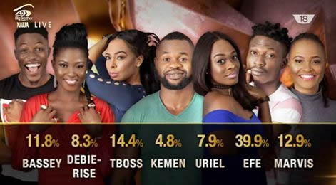 big brother africa application 2018