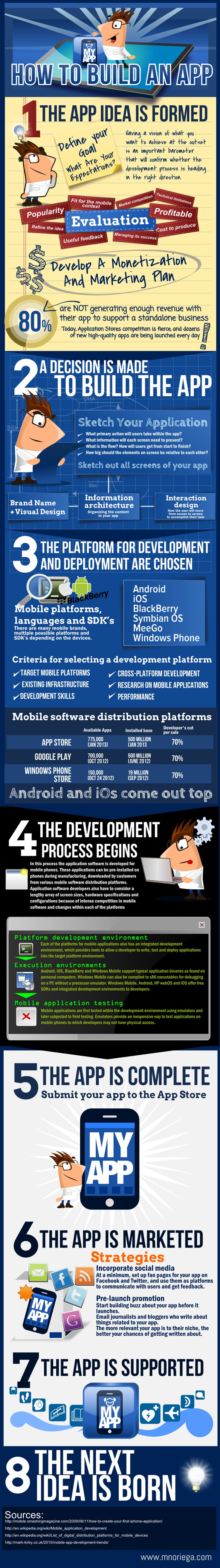 best android application development software