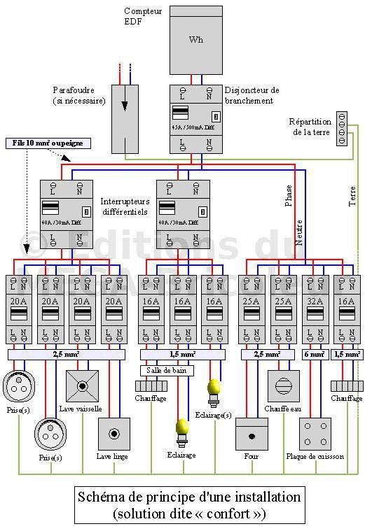 application internet gratuit pour telephone