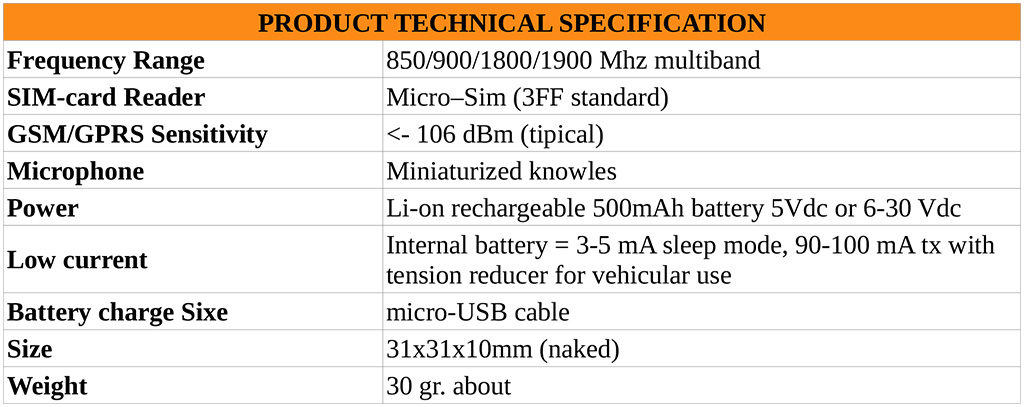 unattended ground sensor technologies and applications