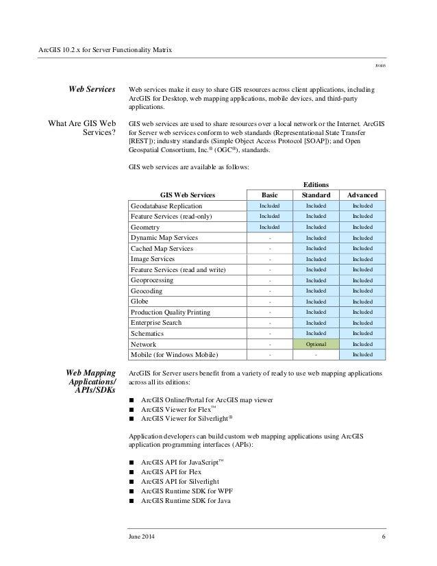 oracle internet application server enterprise edition