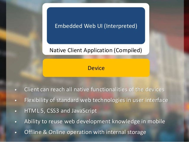 technologies used in mobile application development
