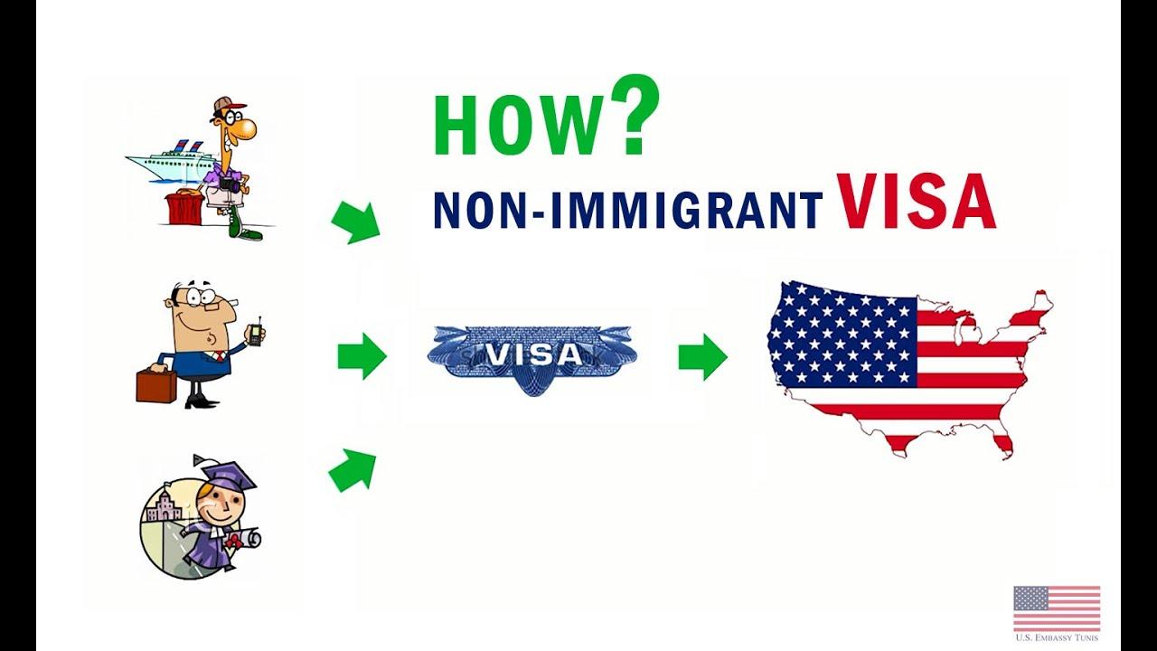us embassy nonimmigrant visa application