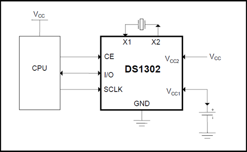 application note 58 crystal considerations with dallas real time clocks