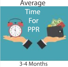 pr application how long does it take