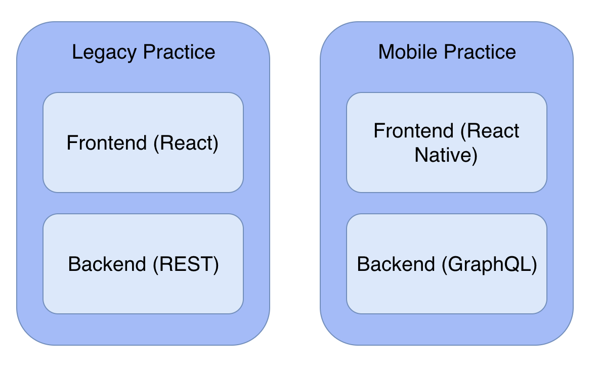 what is native application in mobile