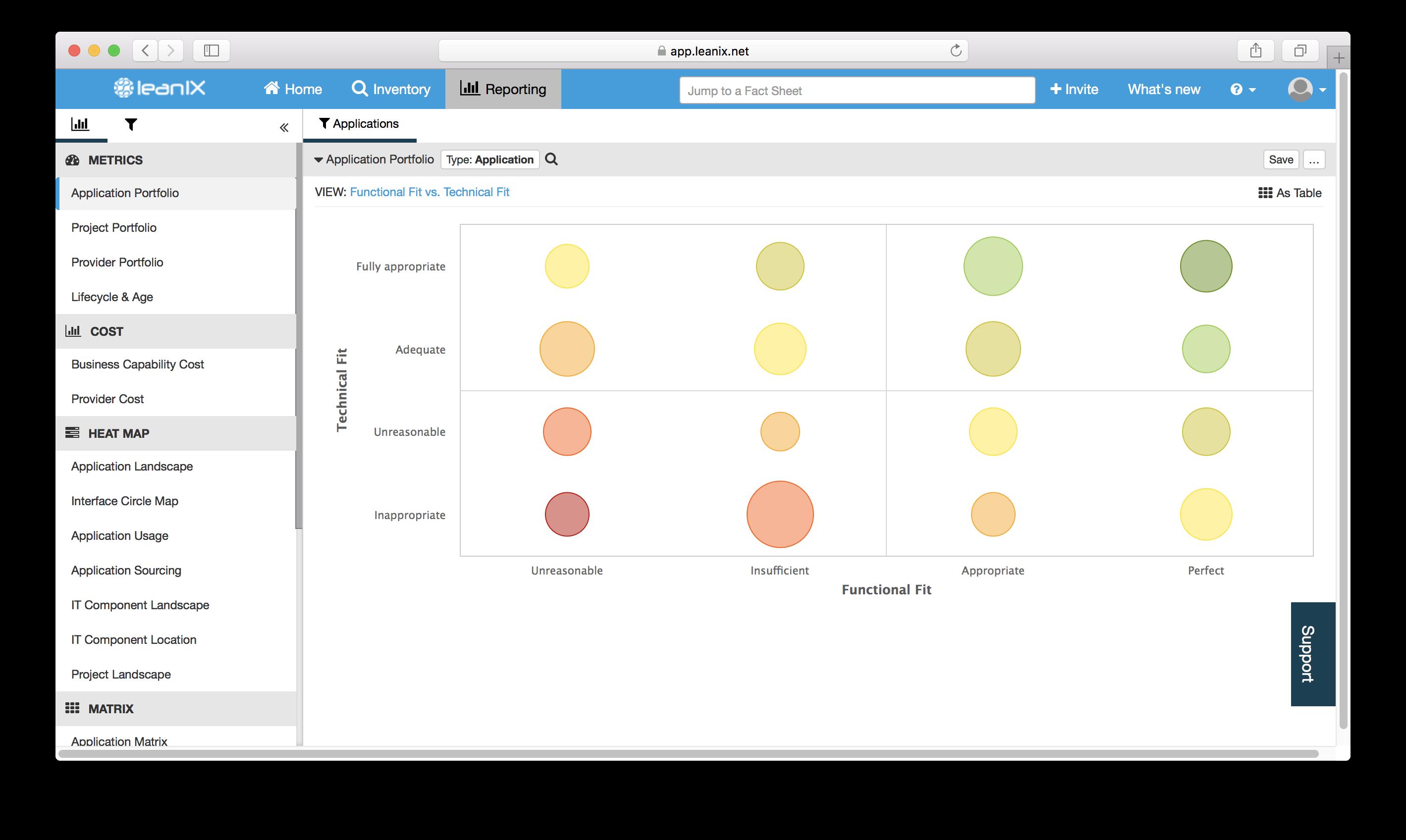 application portfolio management best practices