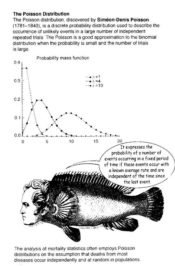 application of poisson distribution in real life