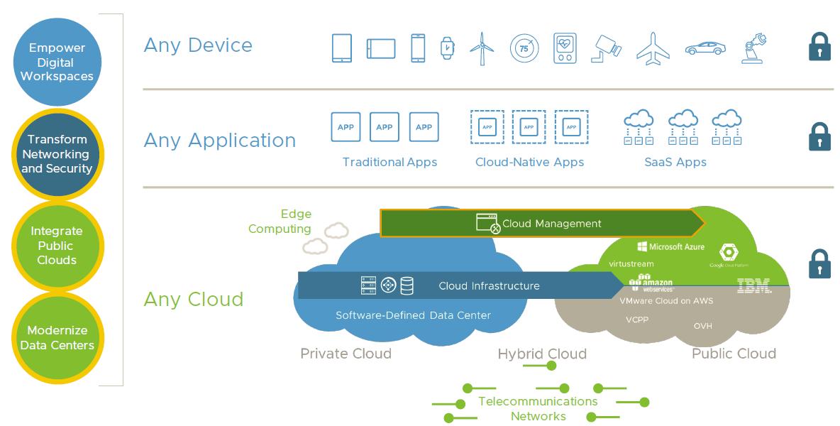 cloud application management for platforms camp