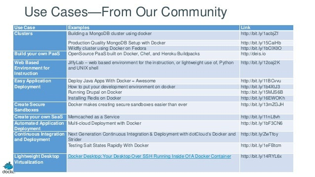 docker java web application example