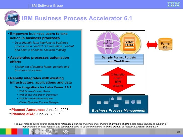 ibm websphere application server price