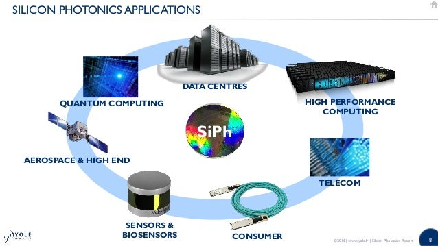 photonic switching for data center applications