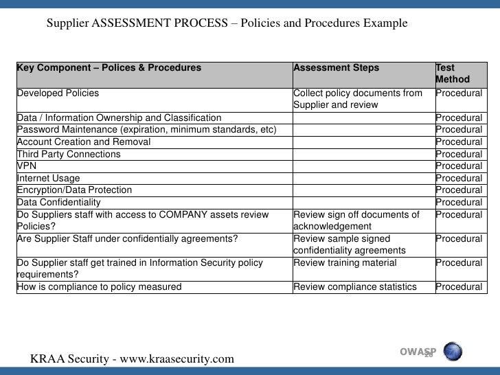pr renewal application document checklist