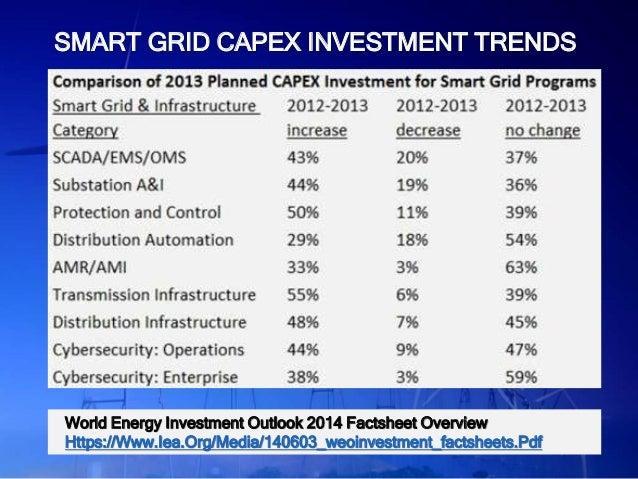 smart grid technology and applications janaka ekanayake pdf