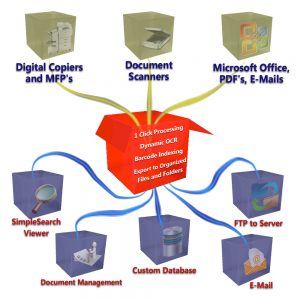 types of application software packages