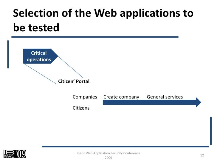 web application security assessment checklist