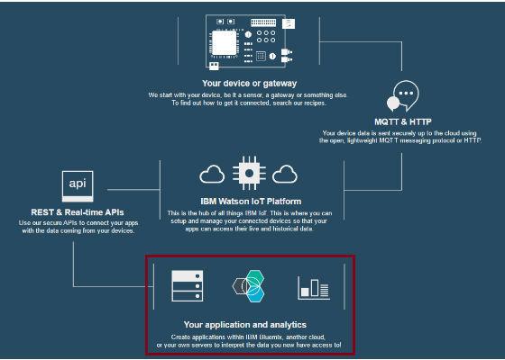 websphere application server 9 release date