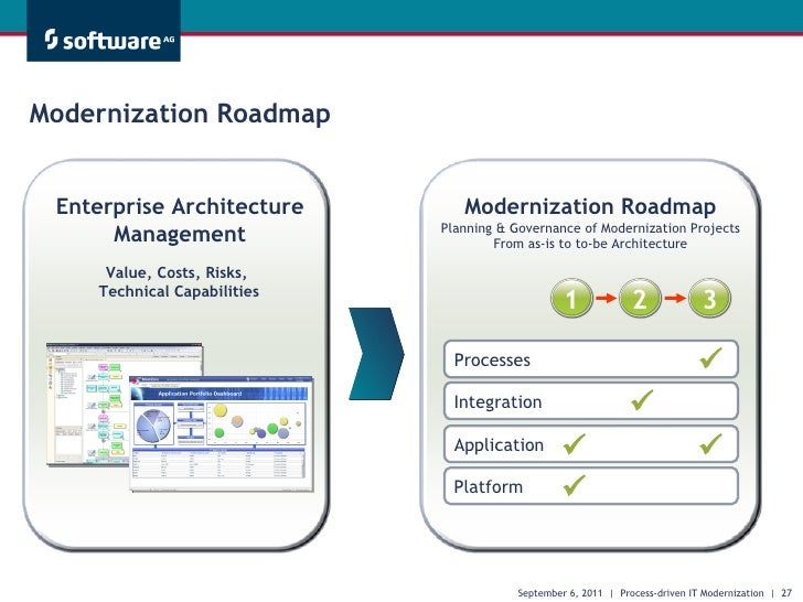 what is enterprise application architecture